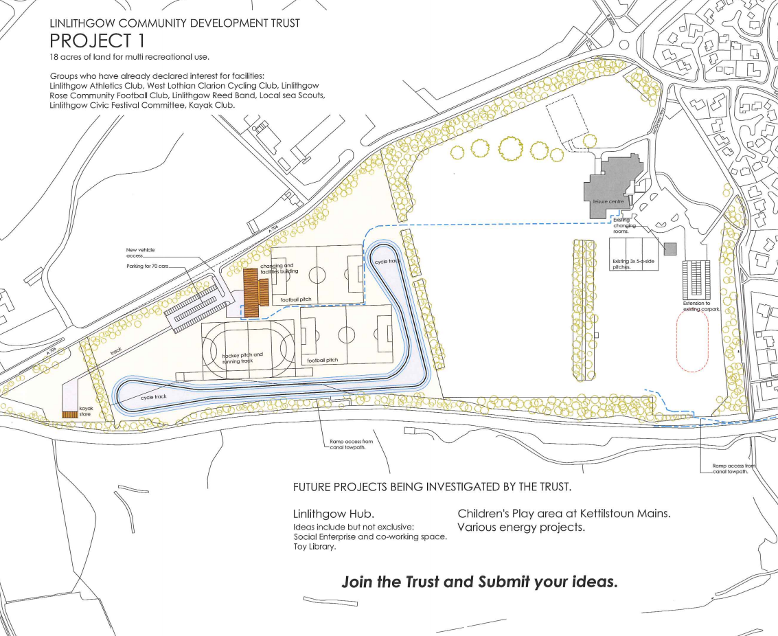 The draft plans for the Kettilstoun Project
